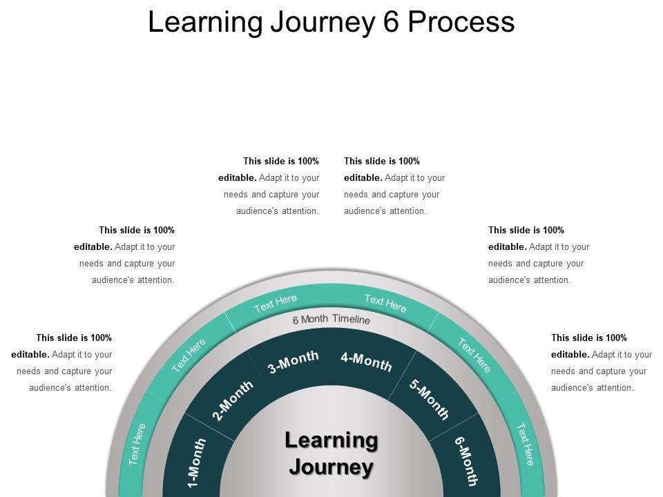 Learning journey 6 process ppt design templates graphics learningjourney6processpptdesigntemplatesslide01 learningjourney6processpptdesigntemplatesslide02 toneelgroepblik Choice Image