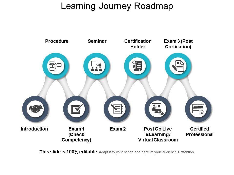 learning_journey_roadmap_ppt_samples_download_Slide01