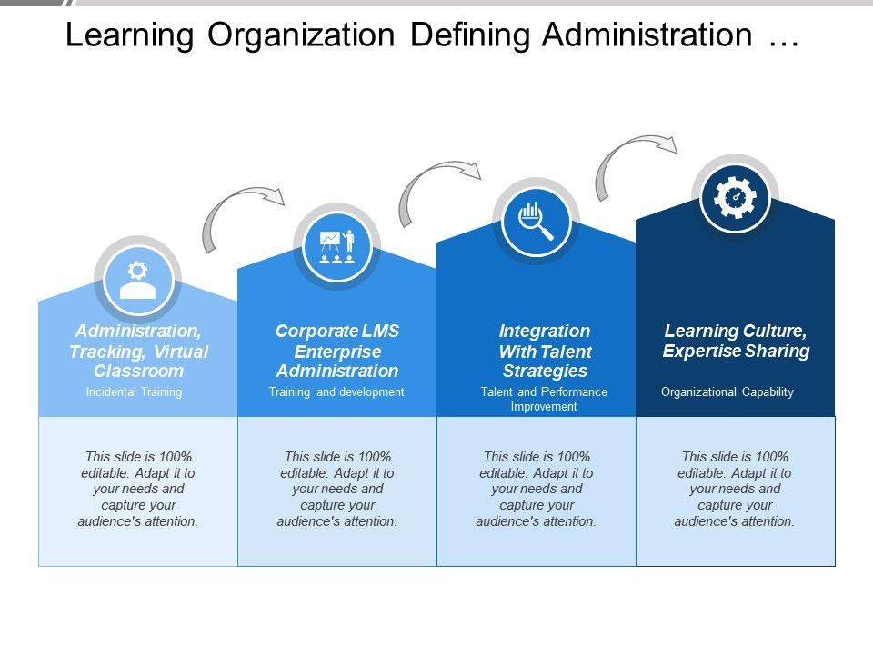 learning_organization_defining_administration_training_and_development_improvement_Slide01