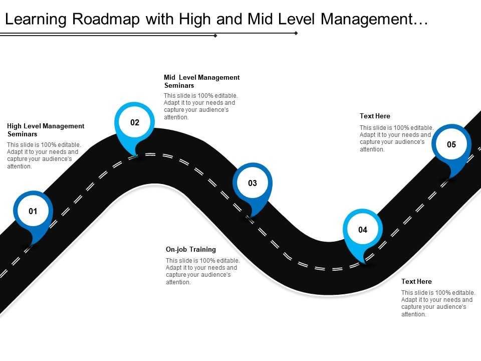 learning_roadmap_with_high_and_mid_level_management_seminars_Slide01