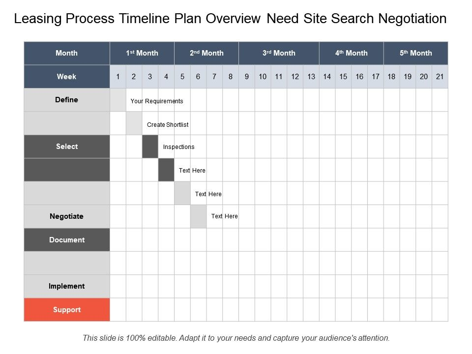 leasing_standard_process_mapping_monthly_and_weekly_define_select_negotiate_Slide01