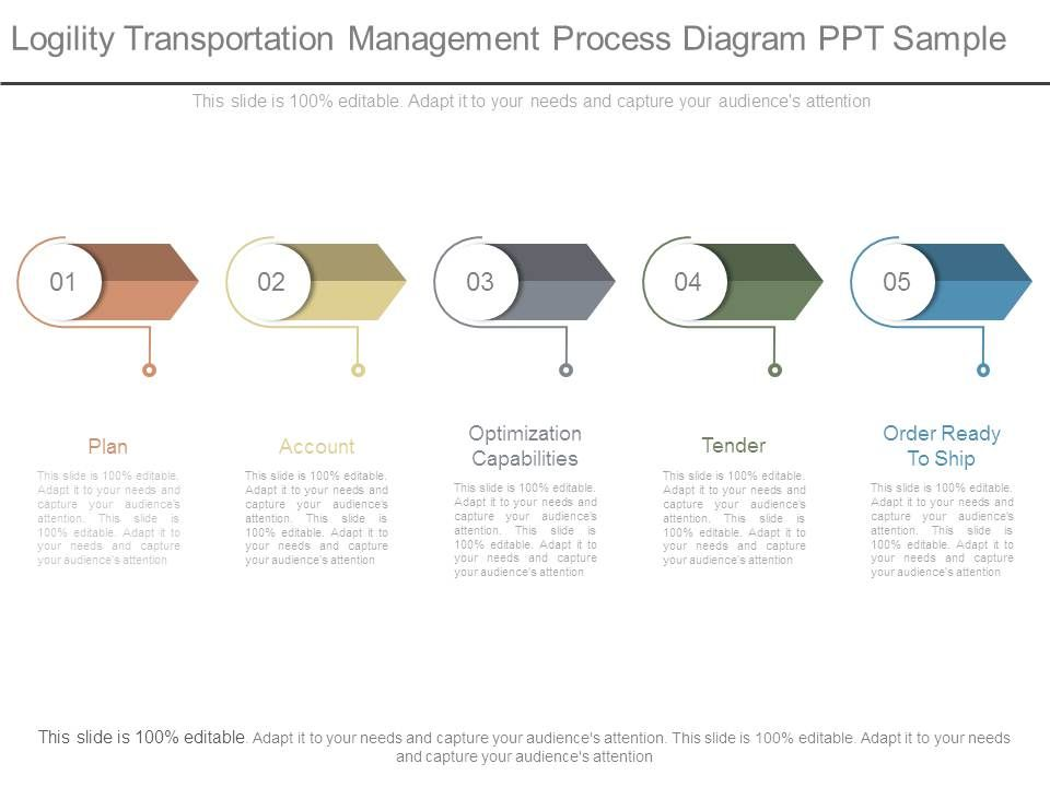 Legality Transportation Management Process Diagram Ppt