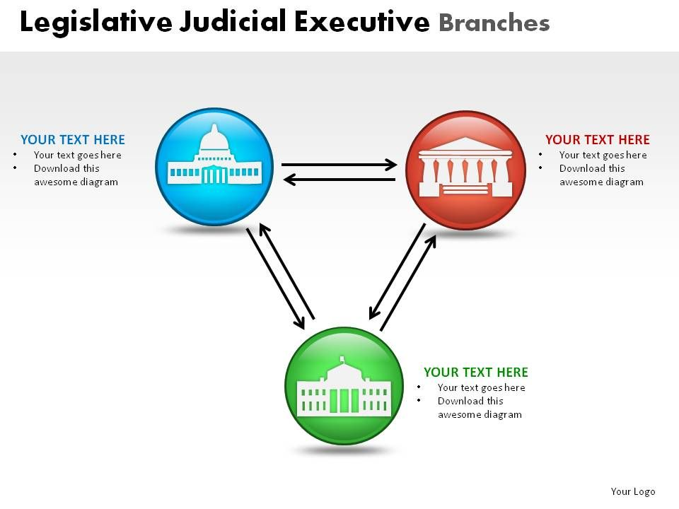 legislative judicial executive powerpoint presentation slides, Presentation templates