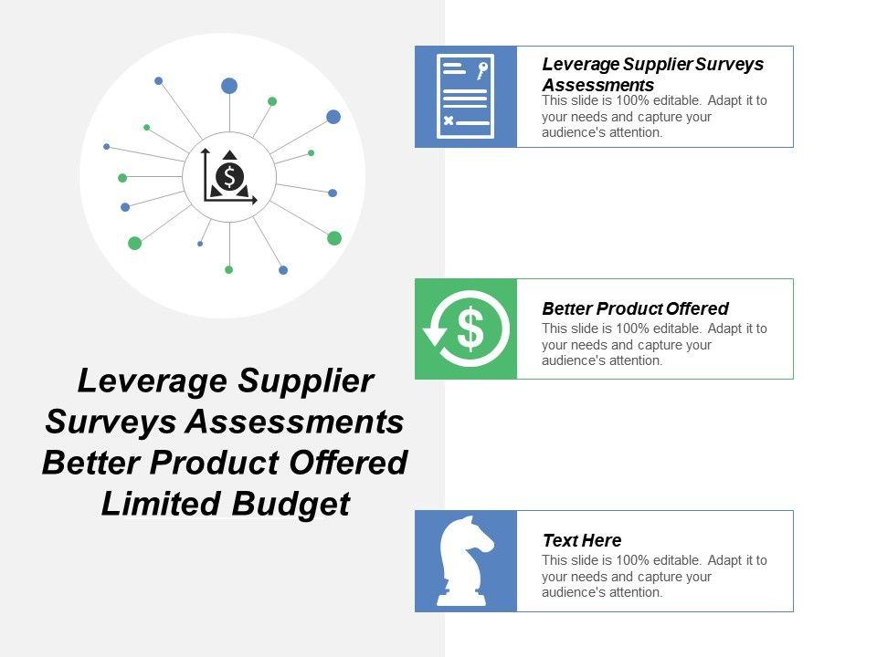 leverage_supplier_surveys_assessments_better_product_offered_limited_budget_Slide01