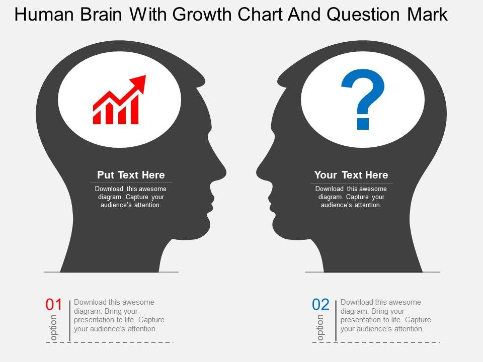 Li Human Brain With Growth Chart And Question Mark Flat Powerpoint