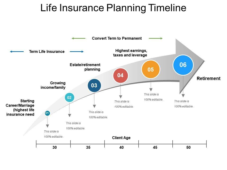 life_insurance_planning_timeline_Slide01