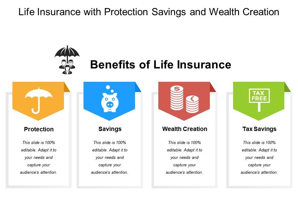 life insurance powerpoint presentation template  Life Insurance With Protection Savings And Wealth Creation ...