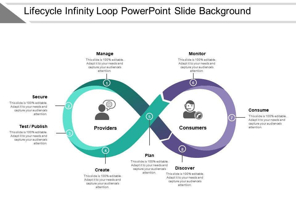 how to put a ppt in loop