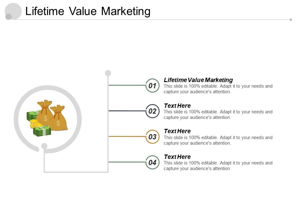 Lifetime Value Marketing Ppt Powerpoint Presentation File