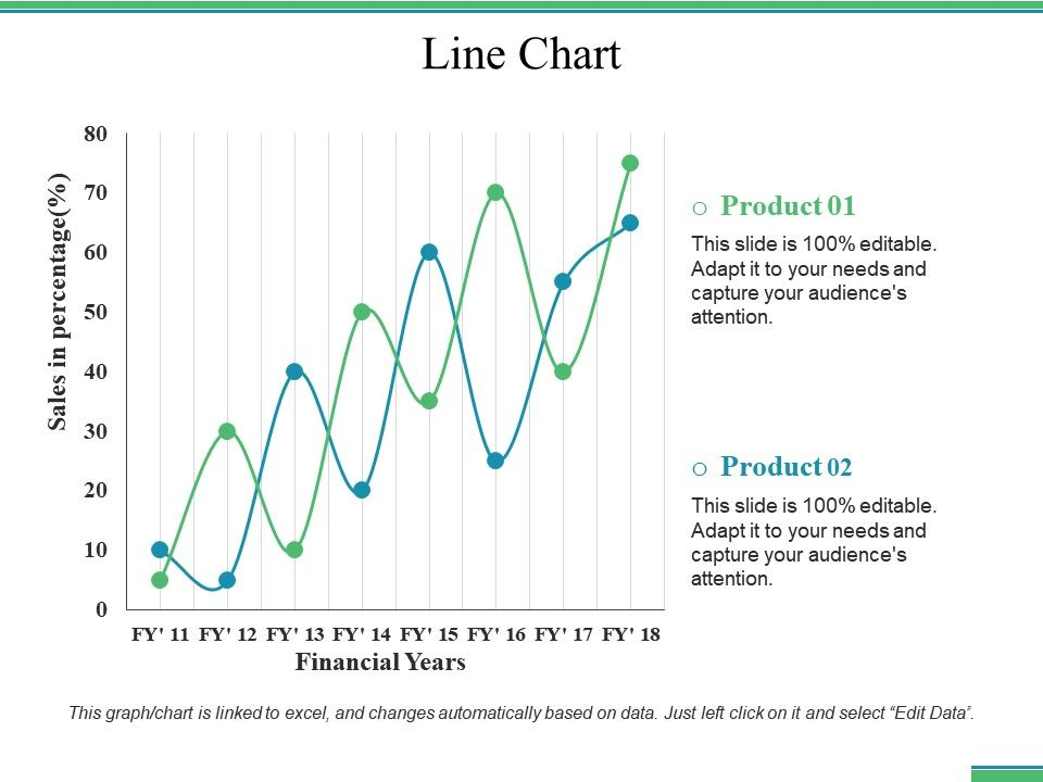 Line Chart Ppt File Picture | PowerPoint Slide Presentation