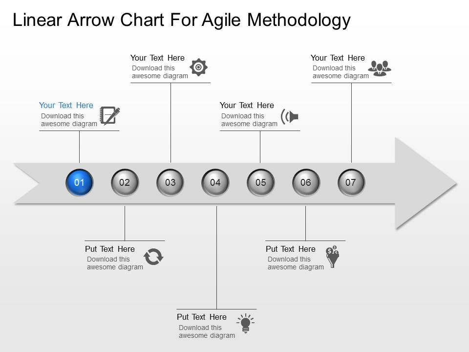 Linear Arrow Chart For Agile Methodology Powerpoint Template Slide ...