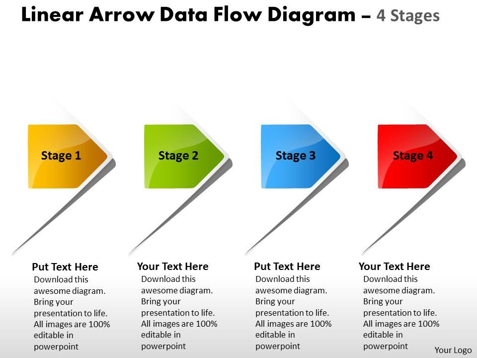 Linear Arrow Data Flow Diagram 4 Stages Sample Charts Visio