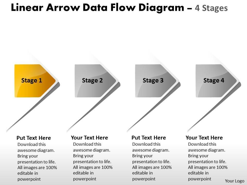 Linear Arrow Data Flow Diagram 4 Stages Sample Charts Visio ...
