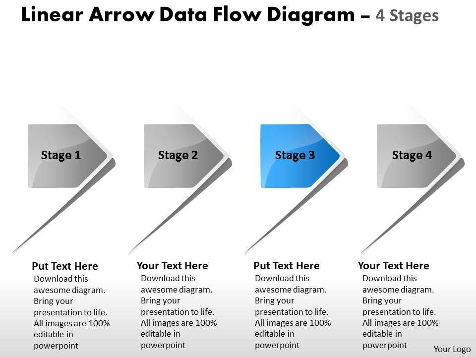 linear arrow data flow diagram 4 stages sample charts visio powerpoint  slides | presentation powerpoint images | example of ppt presentation | ppt  slide layouts  slideteam