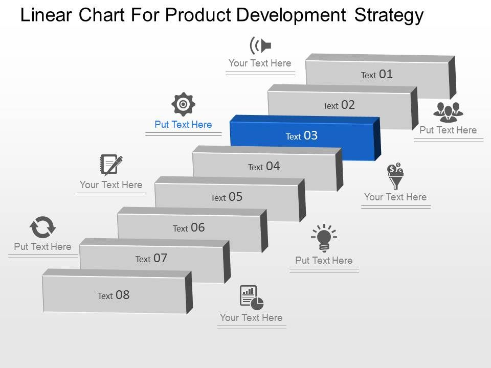 Linear Chart For Product Development Strategy Powerpoint Template
