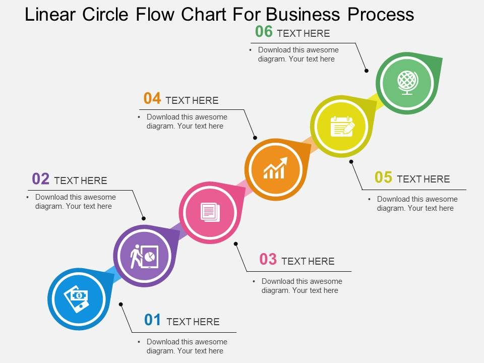 Linear Circle Flow Chart For Business Process Flat