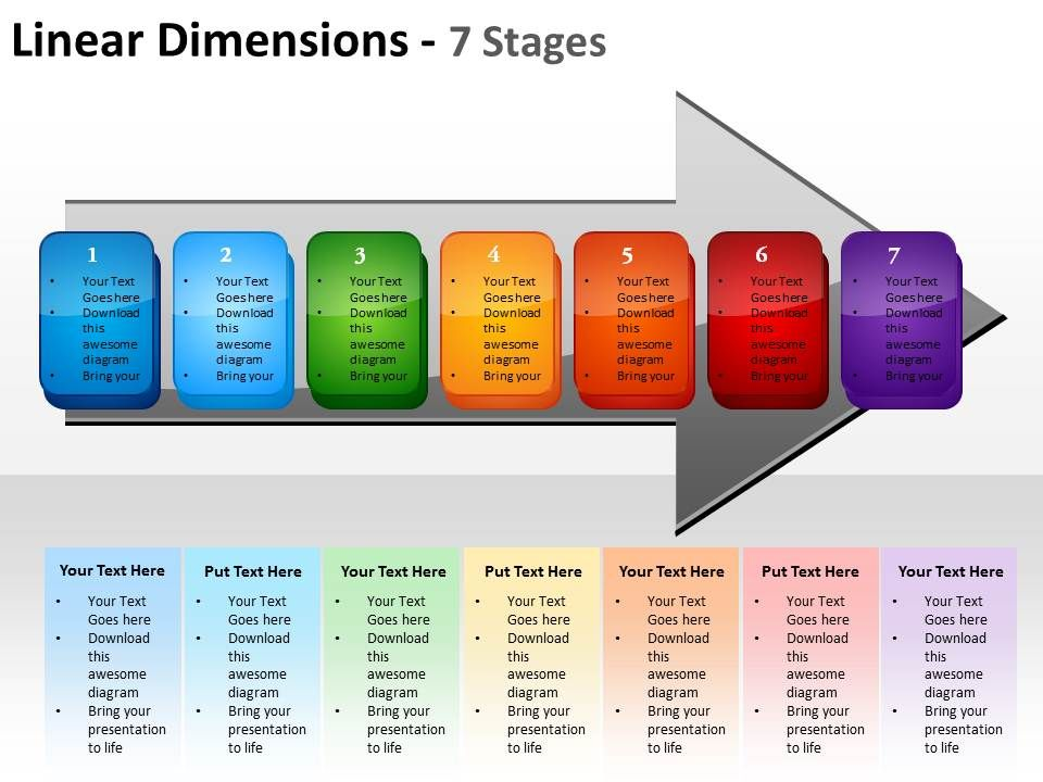 event critical path template - linear dimensions 7 stages shown by arrows and text boxes