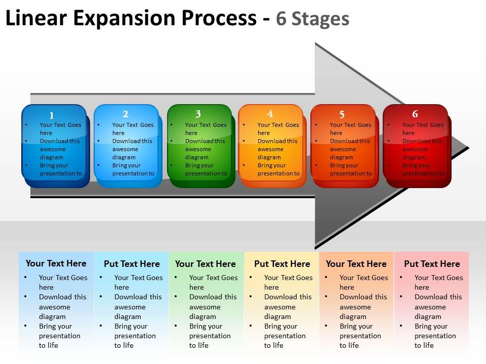 linear_expansion_process_6_stages_shown_by_arrows_and_text_boxes_inside_powerpoint_templates_0712_Slide01