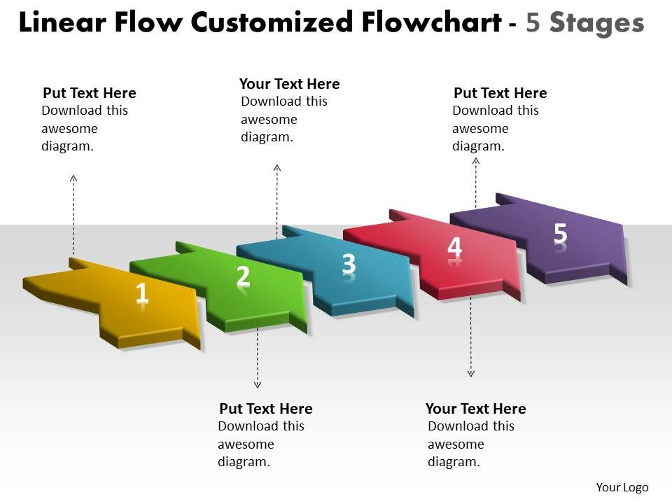 linear_flow_customized_flowchart_5_stages_powerpoint_slides_Slide01