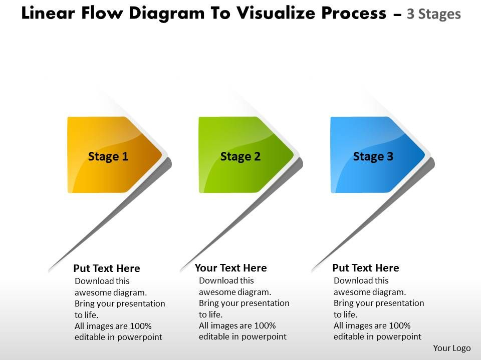 linear_flow_diagram_to_visualize_process_3_stages_chart_production_powerpoint_slides_Slide01