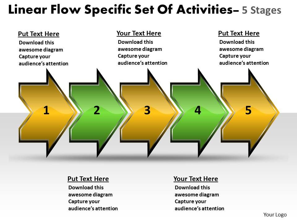 linear_flow_specific_set_of_activities_5_stages_make_chart_powerpoint_templates_Slide01