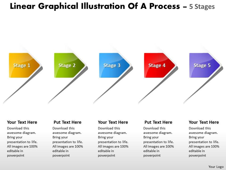 linear_graphical_illustration_of_process_5_stages_flow_chart_powerpoint_slides_Slide01