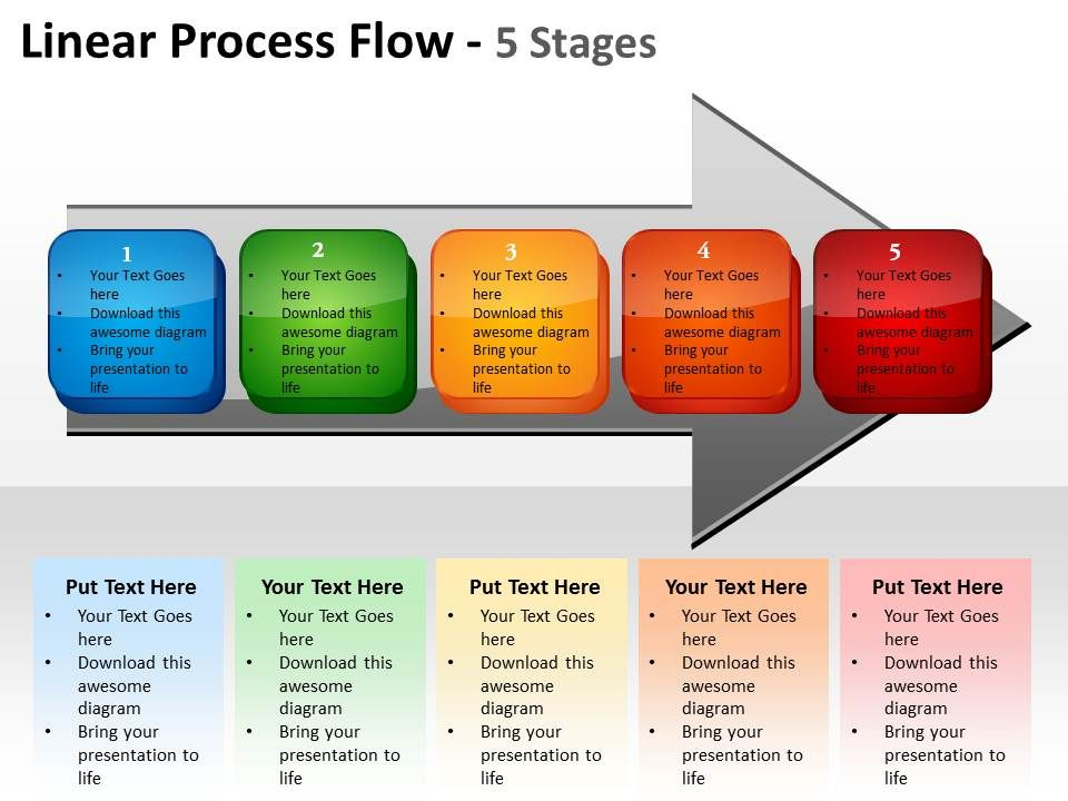 Linear Process Flow 5 Stages Shown By Awwors And Text Boxes Inside