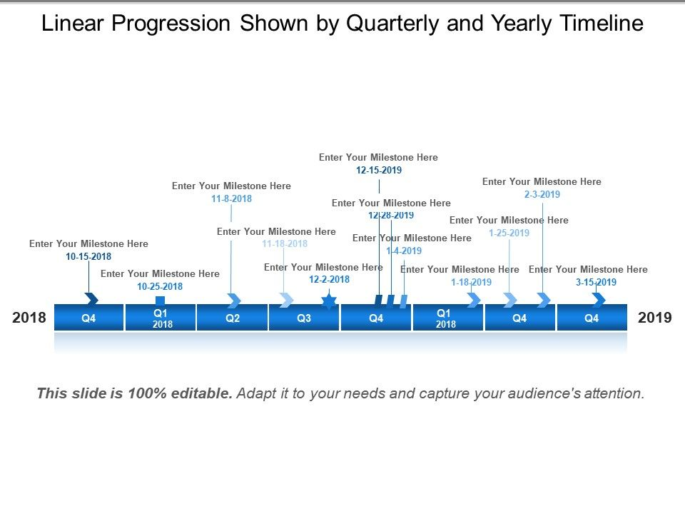 linear_progression_shown_by_quarterly_and_yearly_timeline_Slide01