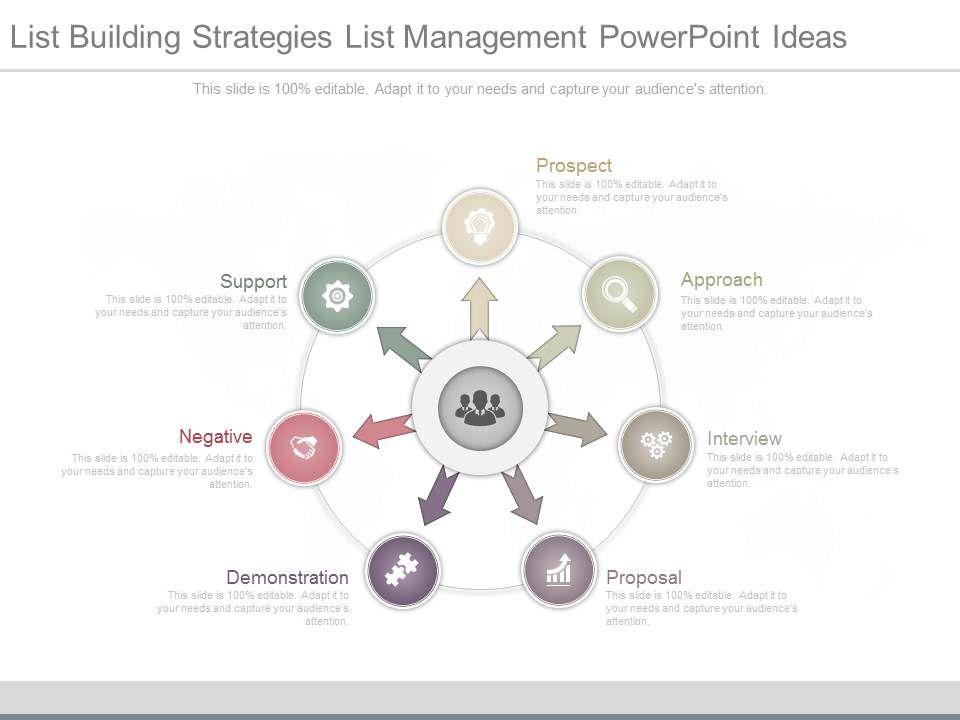 list_building_strategies_list_management_powerpoint_ideas_Slide01