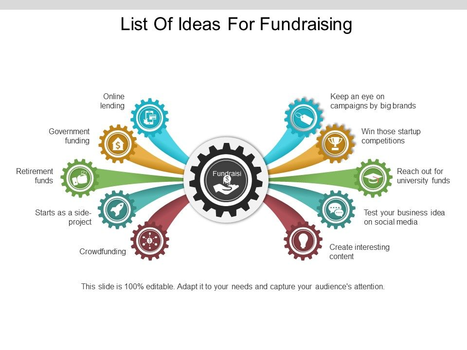 list of ideas for fundraising ppt infographic template, Modern powerpoint