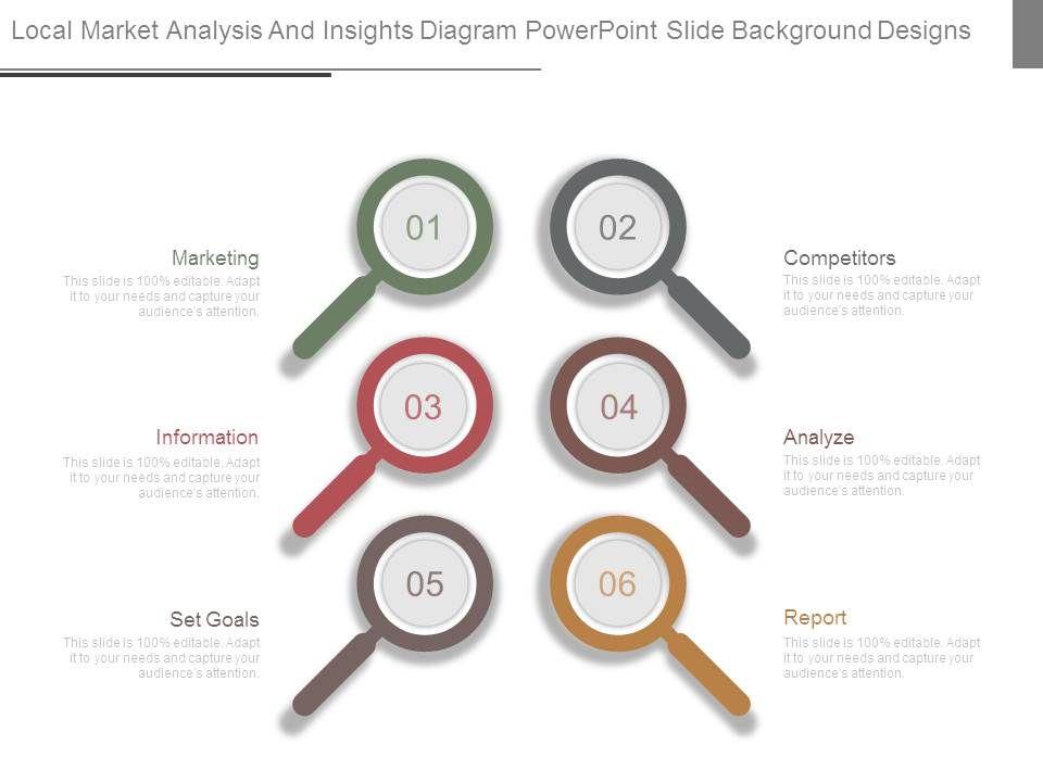 Local market analysis and insights diagram powerpoint slide localmarketanalysisandinsightsdiagrampowerpointslidebackgrounddesignsslide01 ccuart Choice Image