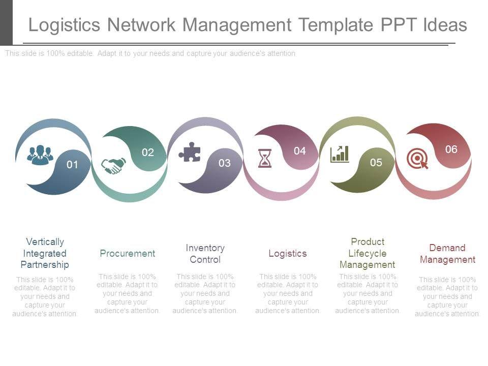 Logistics network management template ppt ideas for Transport management plan template