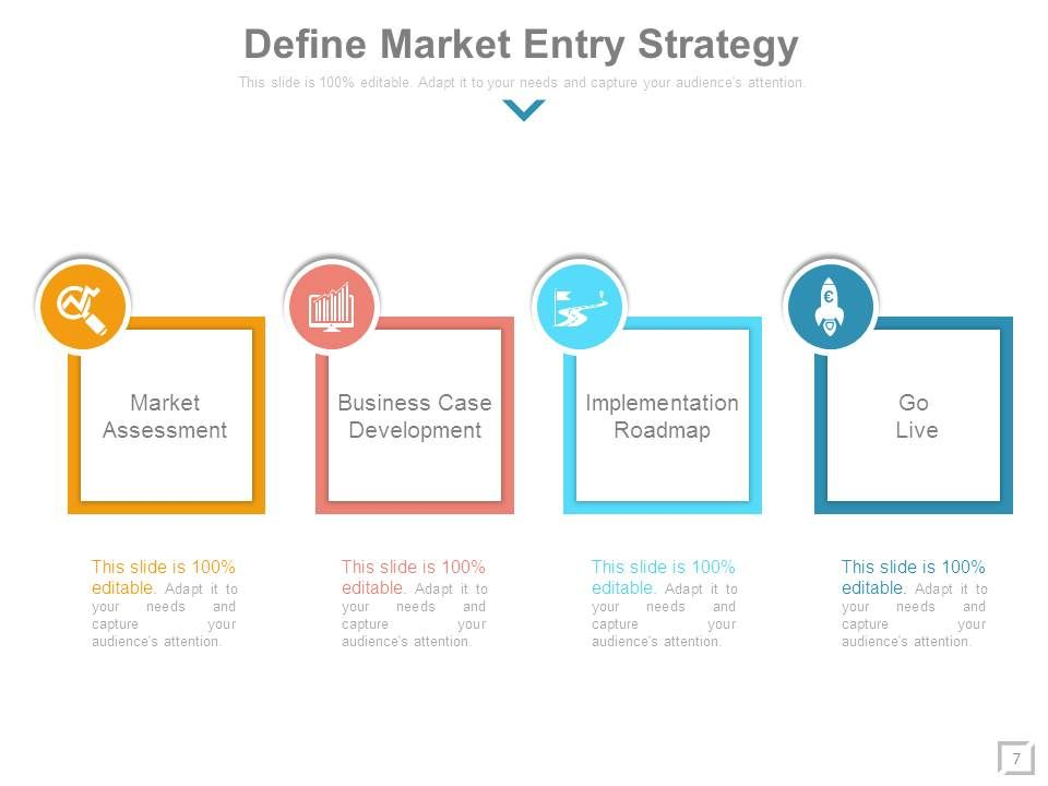 market entry strategy easy jet in Strategies that help an established player coexist with low-cost rivals can work initially, but as consumers become more familiar with low-cost options, they tend to migrate to them.