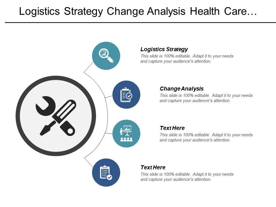 Logistics Strategy Change Analysis Health Care Strategic