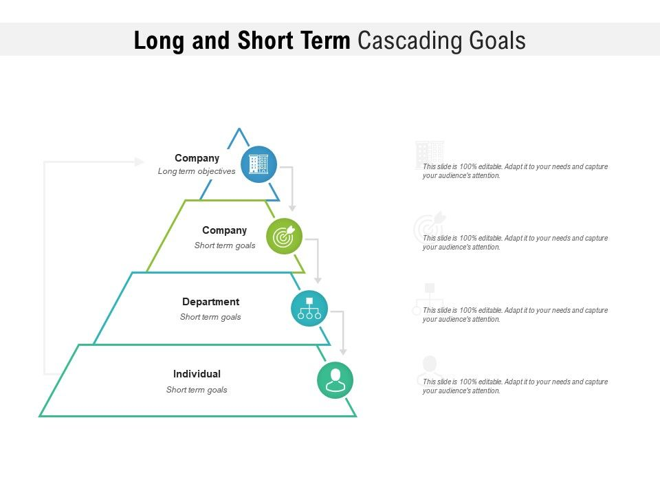 Long And Short Term Cascading Goals
