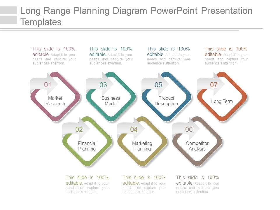 long_range_planning_diagram_powerpoint_presentation_templates_Slide01