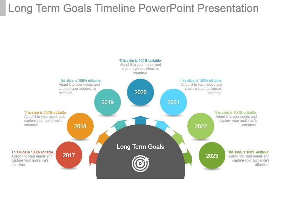 long term goals timeline powerpoint presentation powerpoint slide