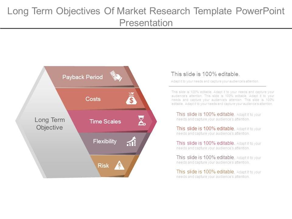 Long Term Objectives Of Market Research Template Powerpoint