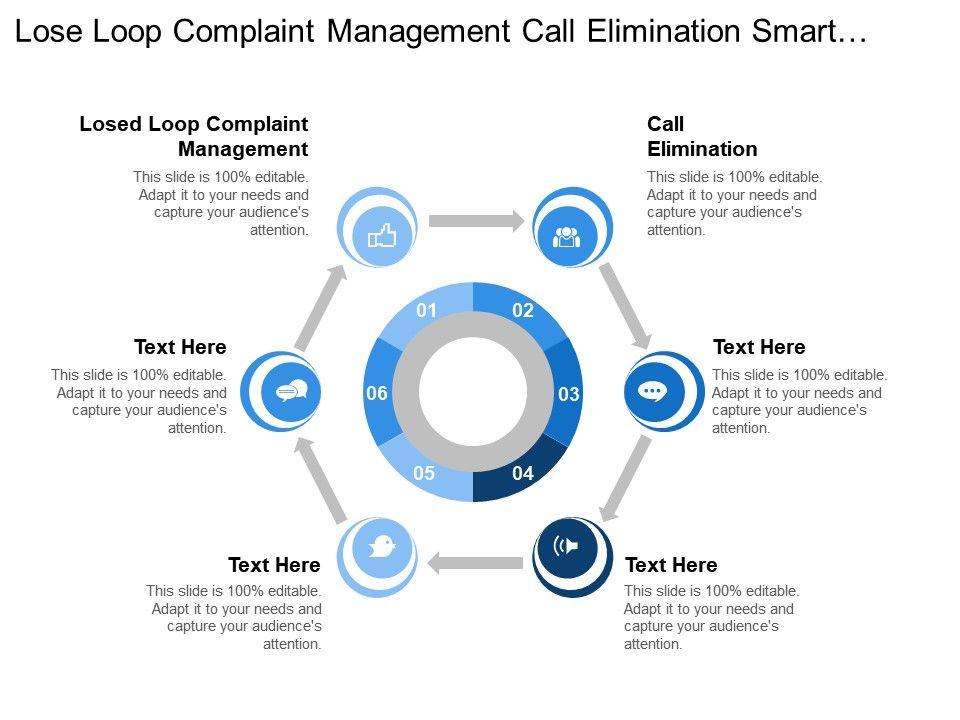 lose_loop_complaint_management_call_elimination_smart_technology_Slide01