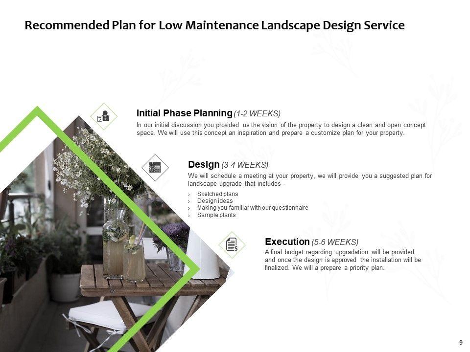 Low Maintenance Landscape Design Service Proposal Powerpoint Presentation Slides Powerpoint Slide Presentation Sample Slide Ppt Template Presentation