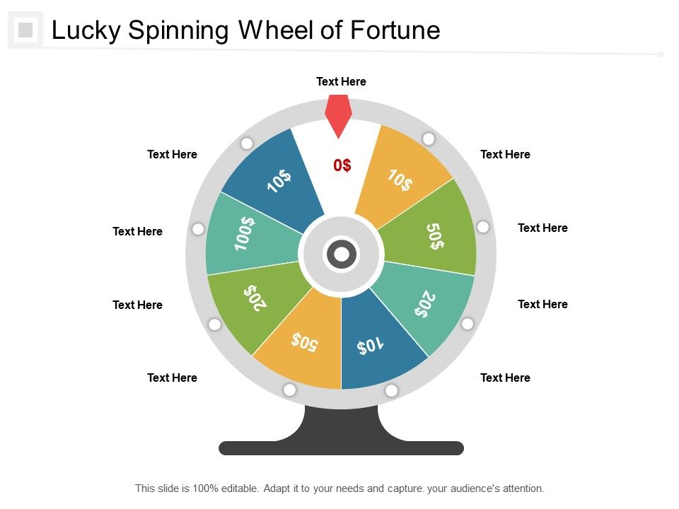 Lucky Spinning Wheel Of Fortune | PowerPoint Slide Template