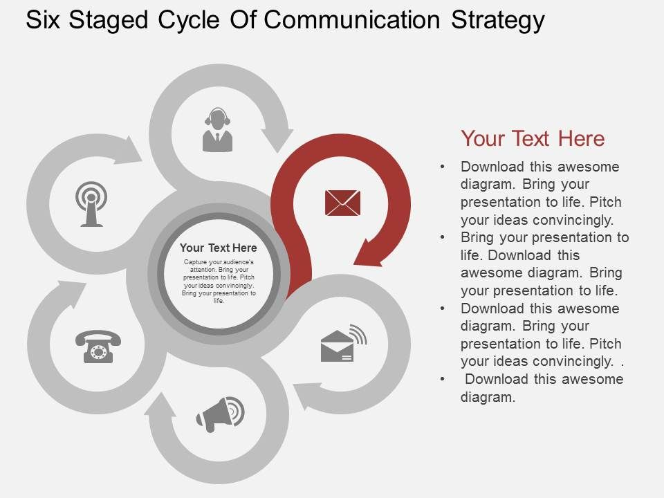 Communication Strategy. Activity Outline A Communication Strategy