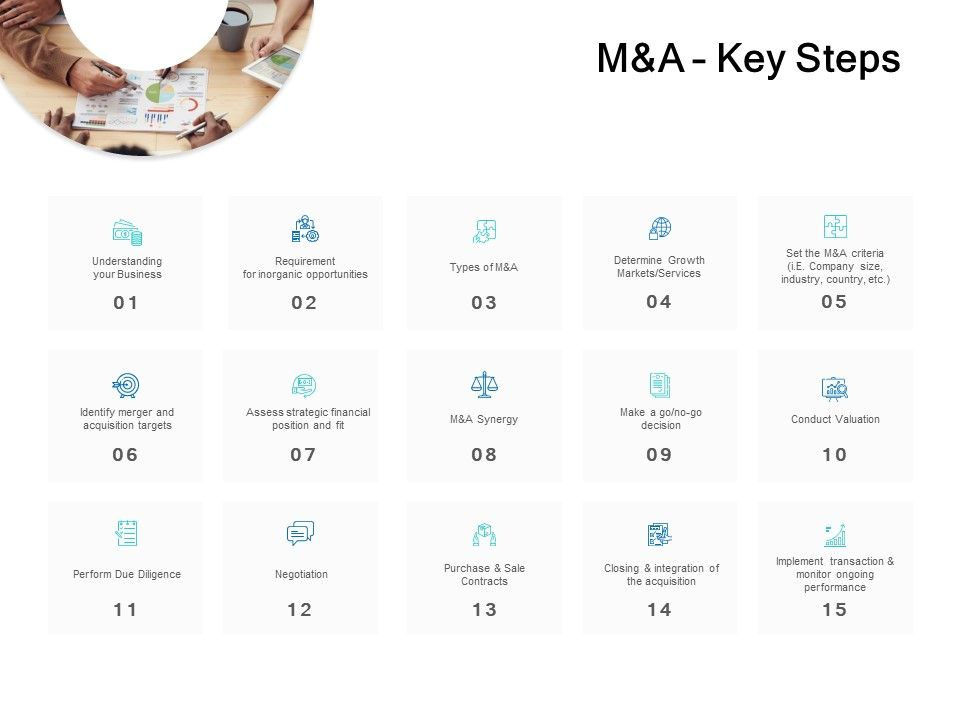 M And A Key Steps Business Ppt Powerpoint Presentation Outfit