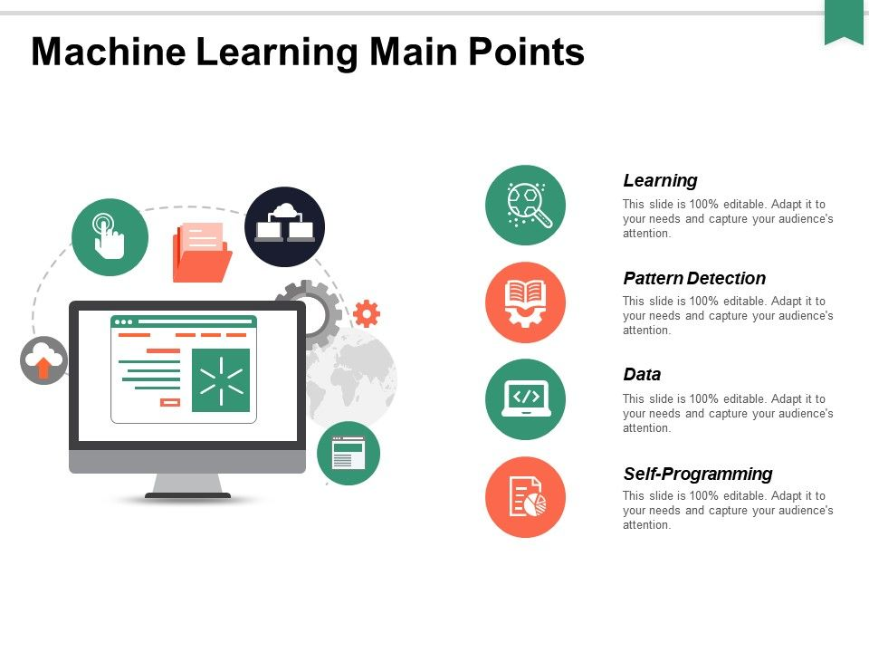Machine Learning Main Points Learning Ppt Powerpoint Presentation Professional Example File Template Presentation Sample Of Ppt Presentation Presentation Background Images