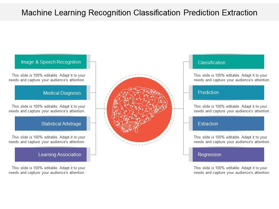 Machine Learning Recognition Classification Prediction
