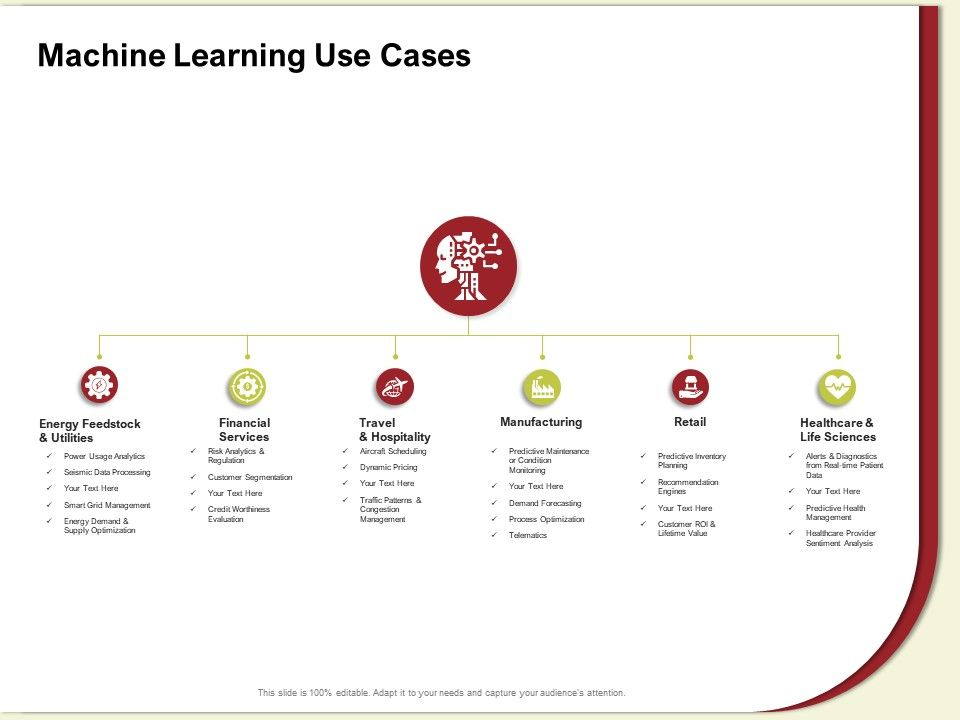 Machine Learning Use Cases Hospitality M600 Ppt Powerpoint Presentation Gallery Format