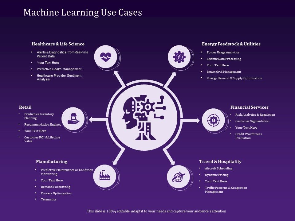 Machine Learning Use Cases Life Science Powerpoint Presentation Gridlines