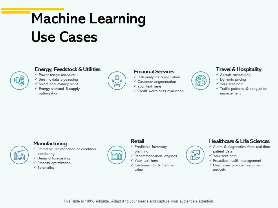 Machine Learning Use Cases Retail Ppt Powerpoint Presentation File Show