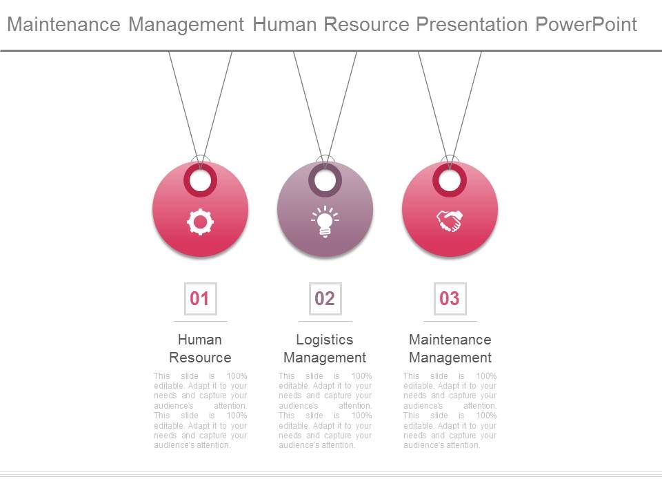 maintenance of human resource management