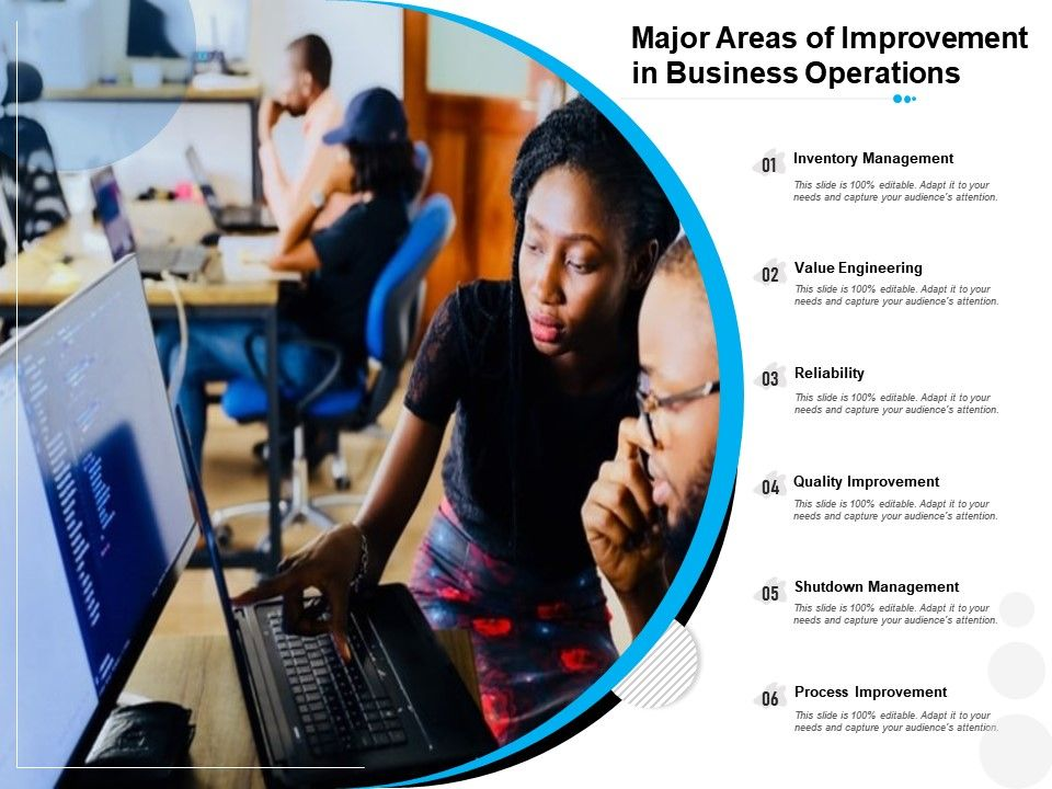 Major Areas Of Improvement In Business Operations